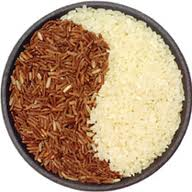 How Rice is Processed